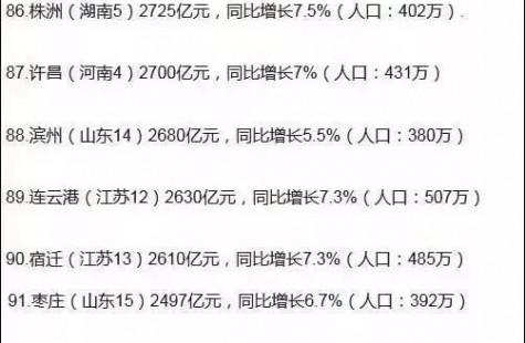 国务院:地铁申建门槛提高3倍,广东这4个城市新地铁要黄了!惠州呢?