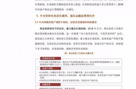 2018年上半年中国房地产政策盘点
