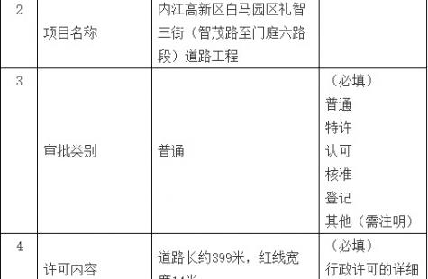 内江高新区白马园区礼智三街(智茂路至门庭六路段)道路工程用地公示