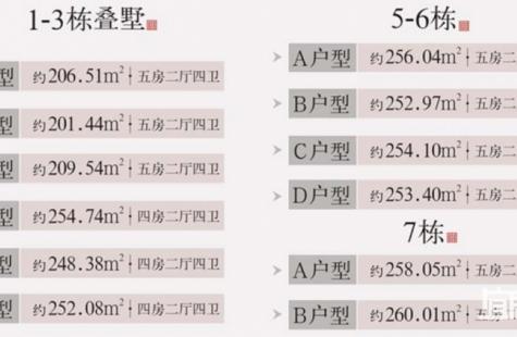 九皋玖御府预计6月首推一期1~7栋叠墅和洋房
