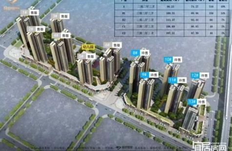 晶地里程花园二期建设中,预计6月入市