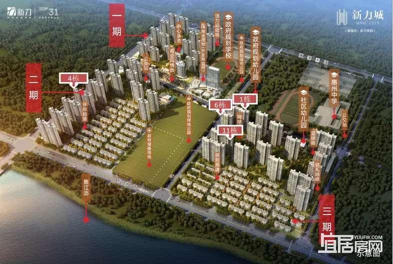 惠州新力城