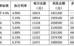 购房者注意!连降5个月后,这些地区房贷利率再现上调