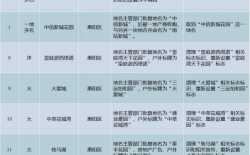 惠州18个楼盘名不规范需要清理整治!有你家小区吗?