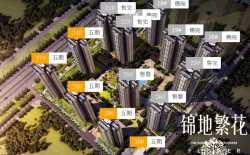 锦地繁花近期推出5期产品