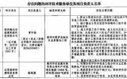环评工作有问题!这3家单位被惠州市生态环境局通报