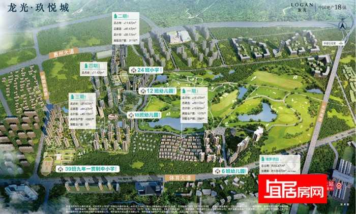 龙光玖悦城规划图