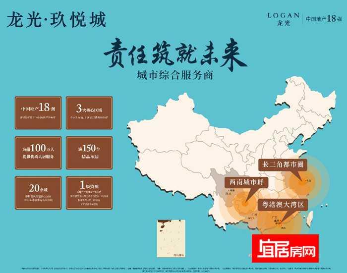 龙光玖悦城广告图