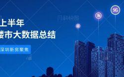 2020上半年深圳楼市大数据总结