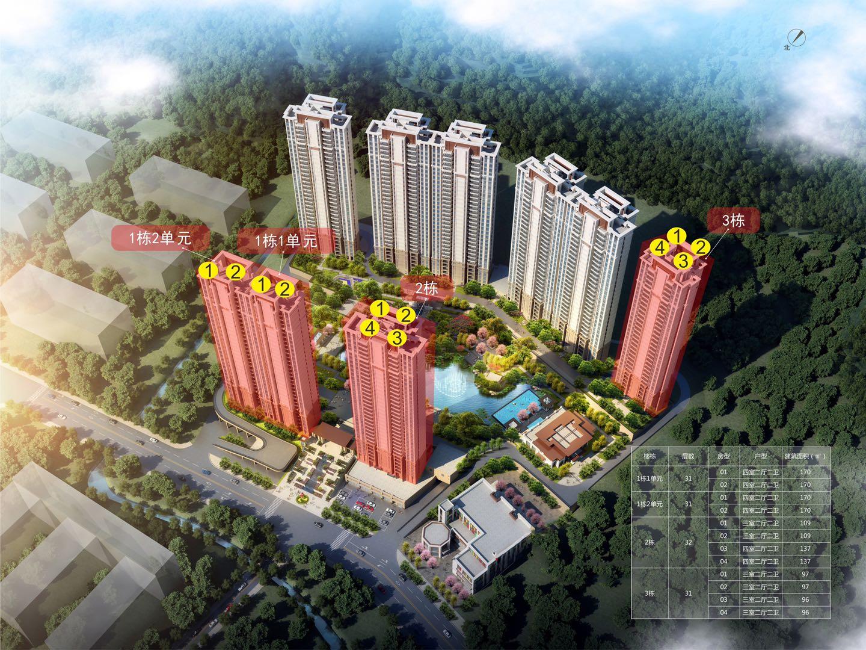 惠州恒大华府项目在售1/4/5栋均价约7500元/㎡