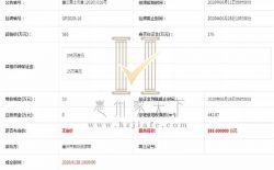 鹏达集团585万元竞得河南岸一商住地块,楼面价5504元/㎡;